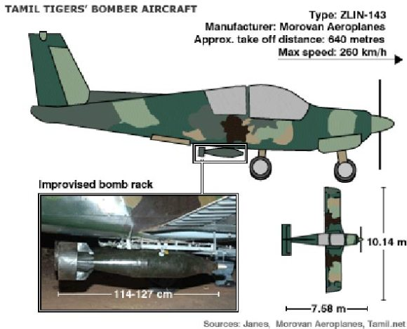 THe modifications of the Zlin 143 aircraft by the Tamil Tigers